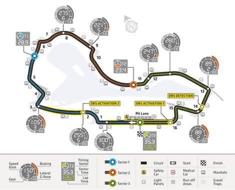 2014 Australian Grand Prix FIA Facts