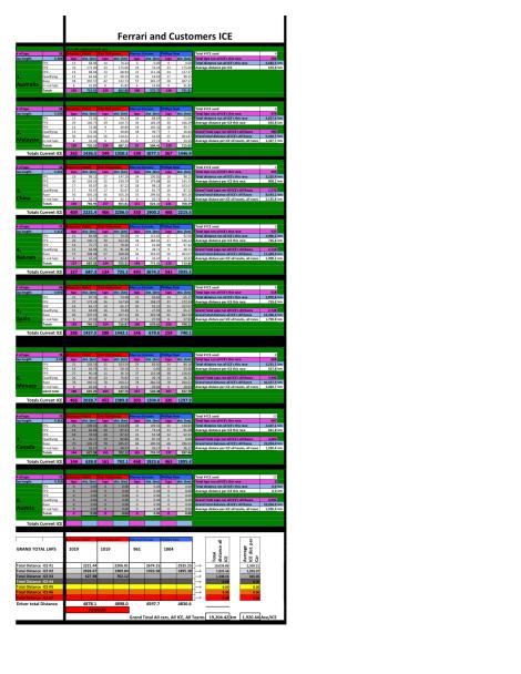 ferrari specific ICE data --june 15--(ver 4.0)