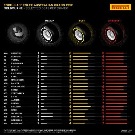 pirelli choices