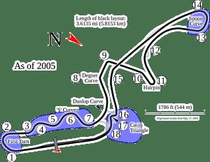 Suzuka track layout