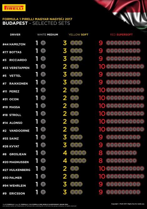 11-HU-Selected-Sets-Per-Driver-4k-EN