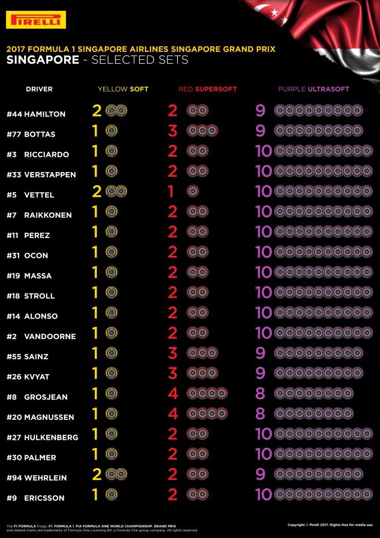 14-SG-Selected-Sets-Per-Driver-4k-EN
