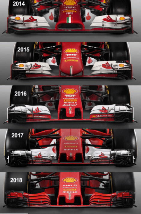 The New F1 Canna Cannova Is Set To Take Cannas To A New: Ferrari 2019 Front Wing Leaked?