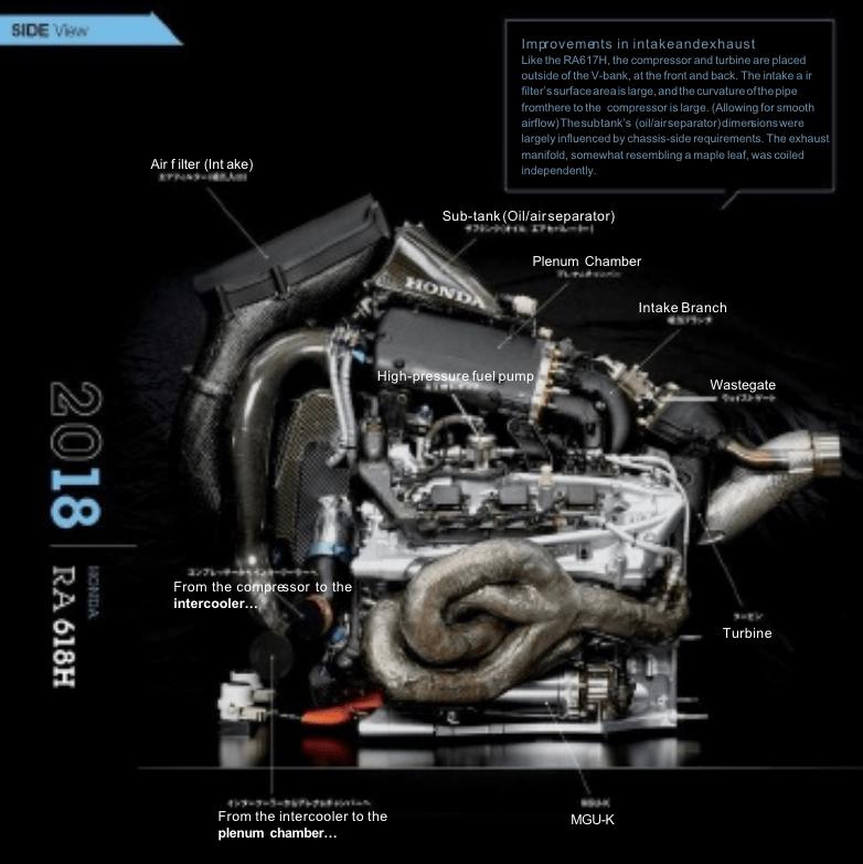 Secrets of Honda's development revealed: