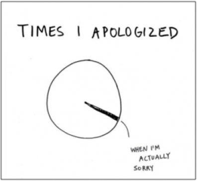 "Cartoon bar graph of ""Times I apologized"" with a tiny slice labeled ""When I'm actually sorry"""