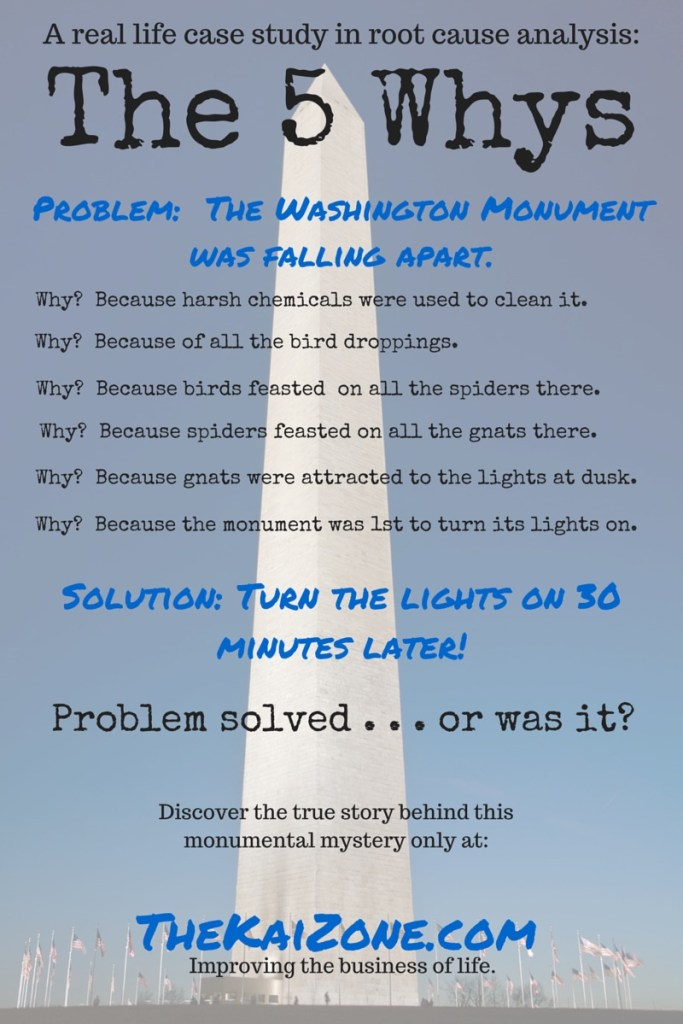 Root cause analysis, 5 whys, 5 whys Washington monument, 5 whys Jefferson memorial, 5 whys Lincoln memorial, 5 whys Washington