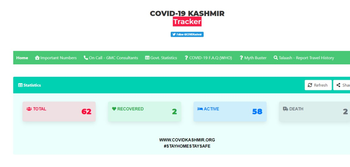 Tracking COVID-19 pandemic in J-K just a click away