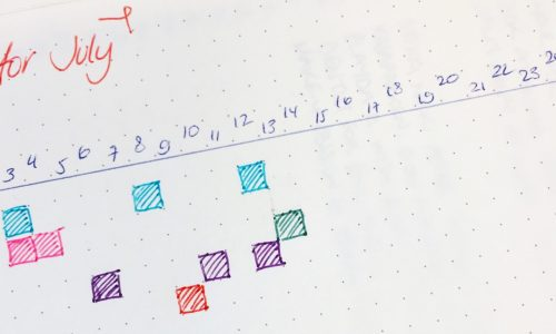 The Kat Edit: bullet journal featured image