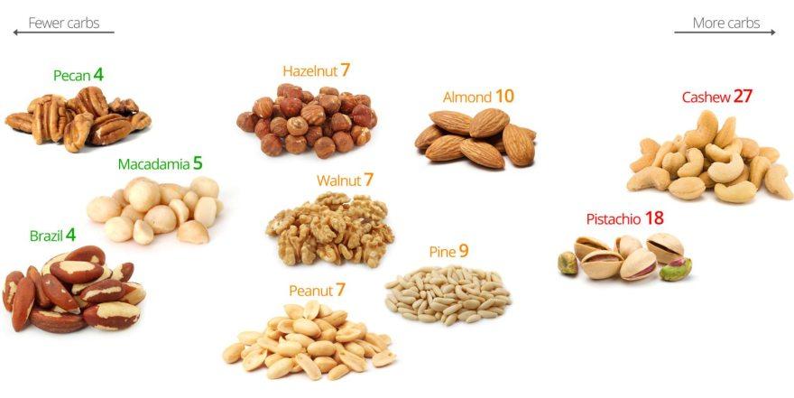 LC-Snacks-Nutsjpg