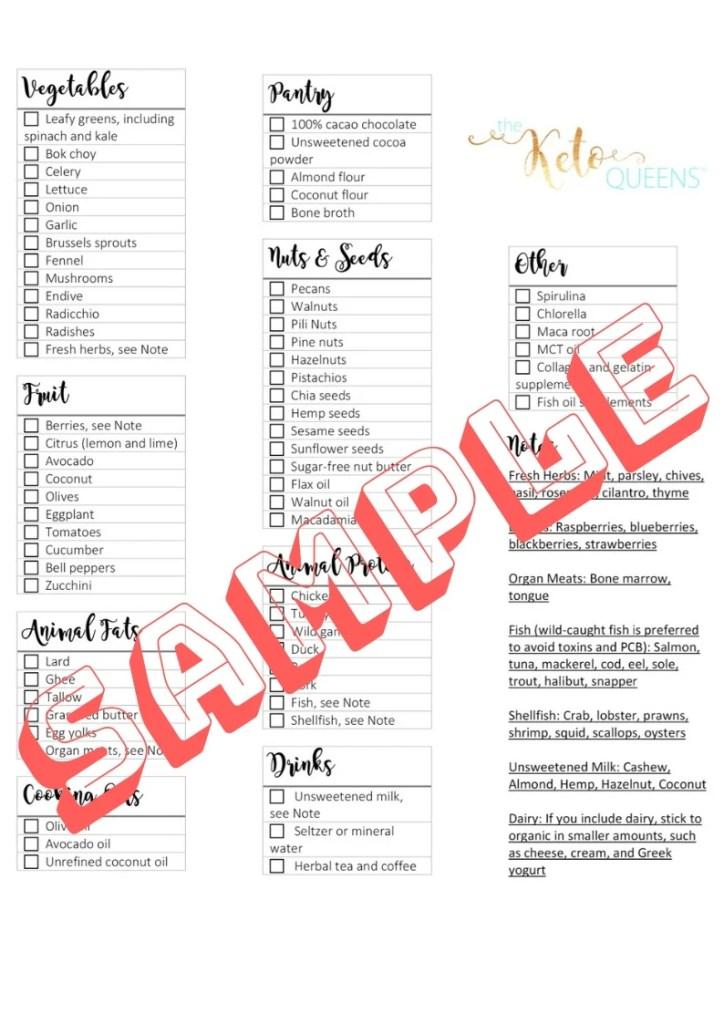 keto grocery list sample