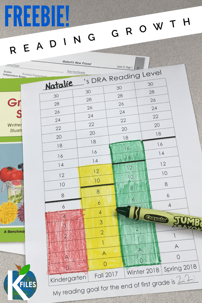 I love to have my students track their own reading growth with this DRA Reading Level Tracker. And, it's FREE! Keep both your students and their families aware of their reading growth by using this data tracking method. Perfect for student led conferences and parent teacher conferences!