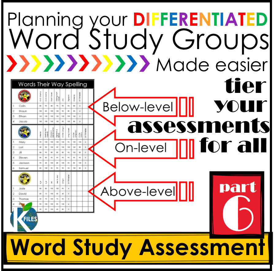Words Their Way, OUR way Part 6: Assessment