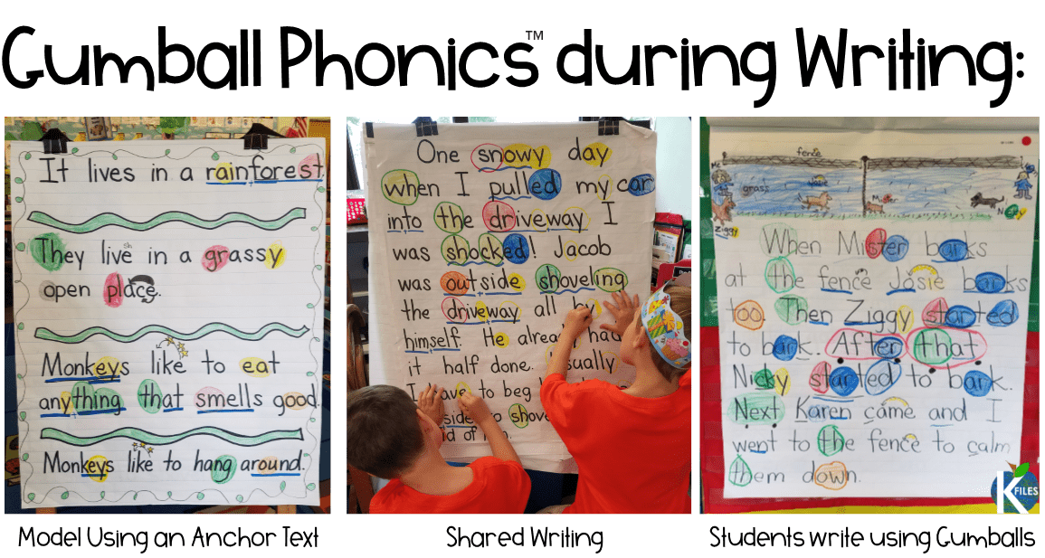 """""""Phonics Gumballs"""": This unique color-coded phonics strategy will keep your young writers and readers engaged and alert for phonics and spelling patterns they are learning in your Word Study program during your literacy block."""