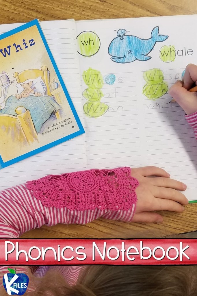 Interactive Phonics Notebook for Read to Self