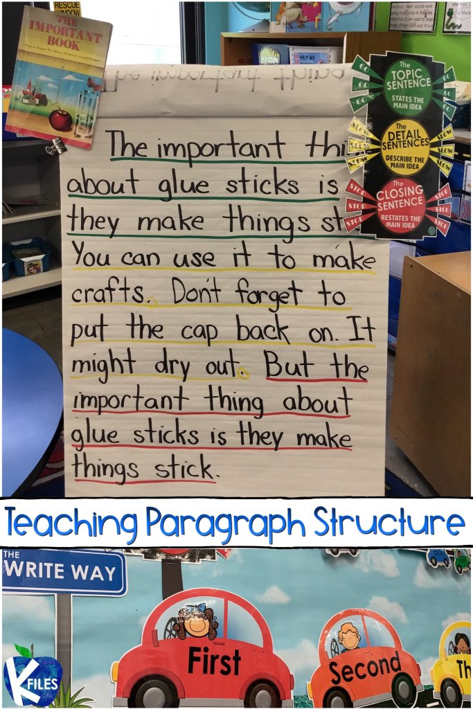 Love the organization of this writing center. This Writer's Workshop bulletin board idea will have your students writing paragraphs in no time. If you are looking for Writer's Workshop anchor charts and activities that will foster independence then check out these writing workshop ideas. #writersworkshop #firstgrade