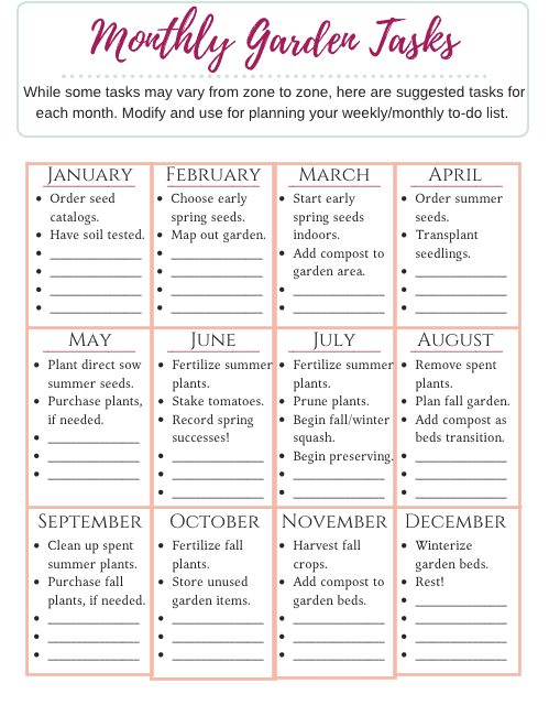 picture regarding Printable Compost List called Detailed Printable Backyard Planner