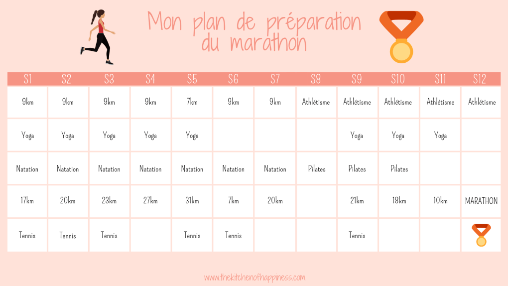 Mon plan de préparation du marathon.png