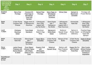 Clean Eating Meal Planner 3 (2017)