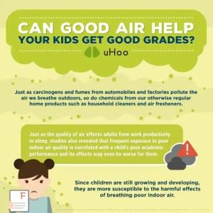 Can Good Air Help Your Kids Get Good Grades?