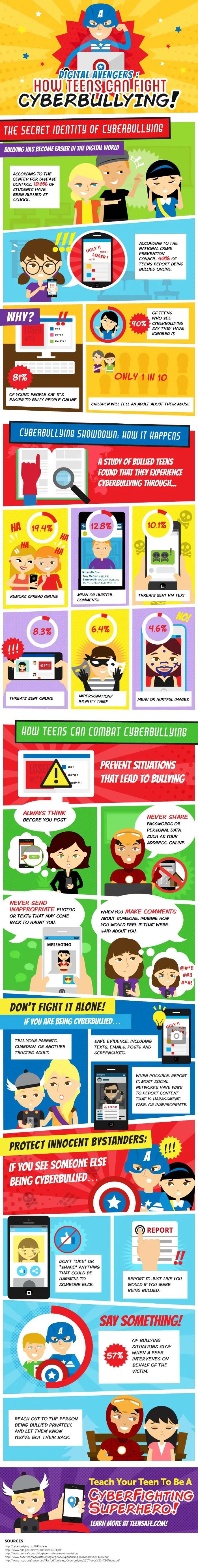 Digital Avengers Teens Fight Cyberbullies