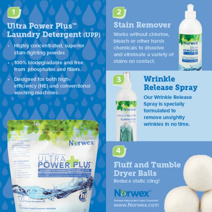 Four chemical-free laundry products from Norwex
