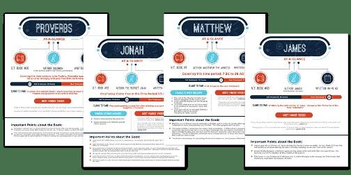 Sample Books-of-the-Bible printable Bible reference sheets