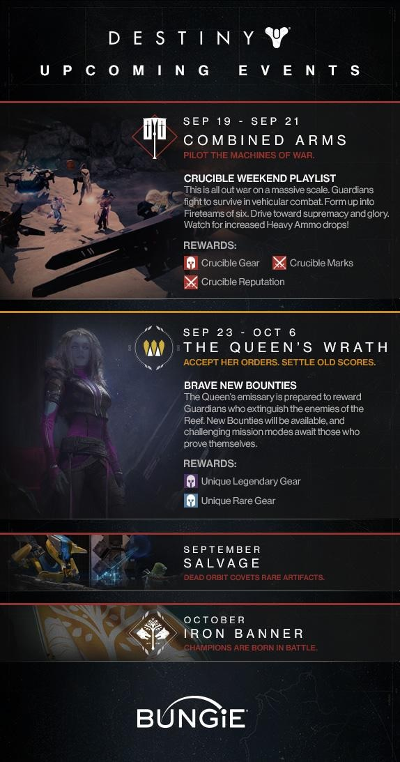 Destiny Sept events