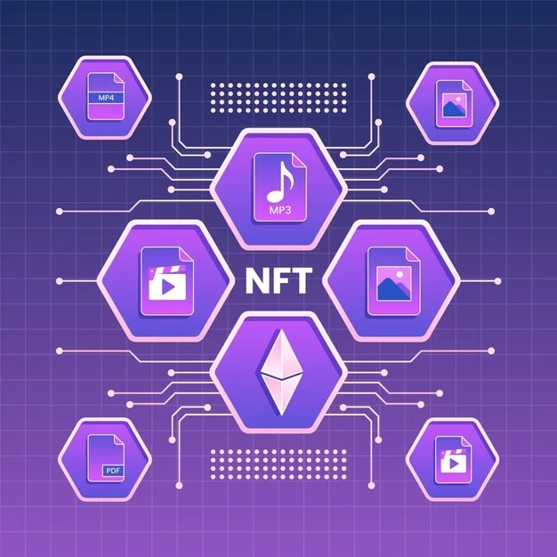what is nft meaning? how to invest in nft? Top non fungible tokens list (nfts)