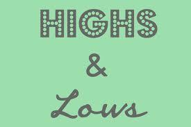Weekly Reflections: Highs And Lows From This Week & Weekly Goals For The Week Ahead, 7/13-7/19!