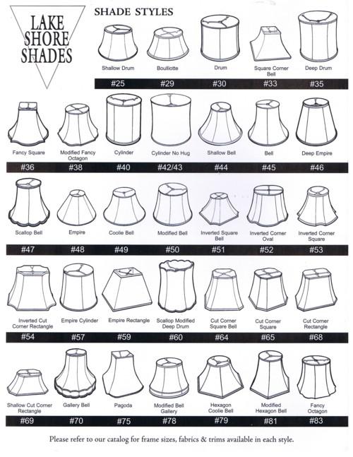 Shades Of Many Shapes Thelampshades Weblog