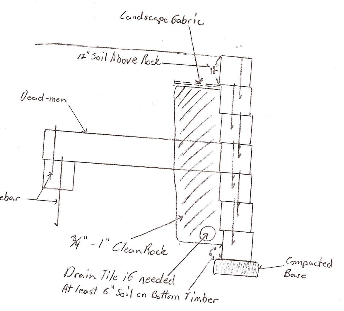 Diagram Wood Retainin Wall