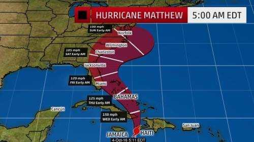 hurricanematt