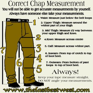 Correct chap measurement