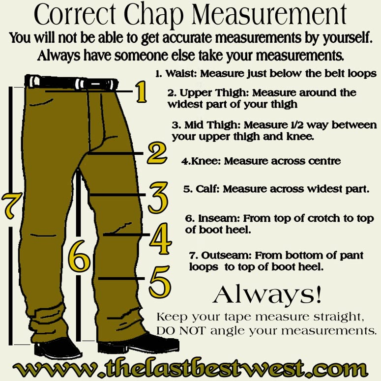 Chaps measurement