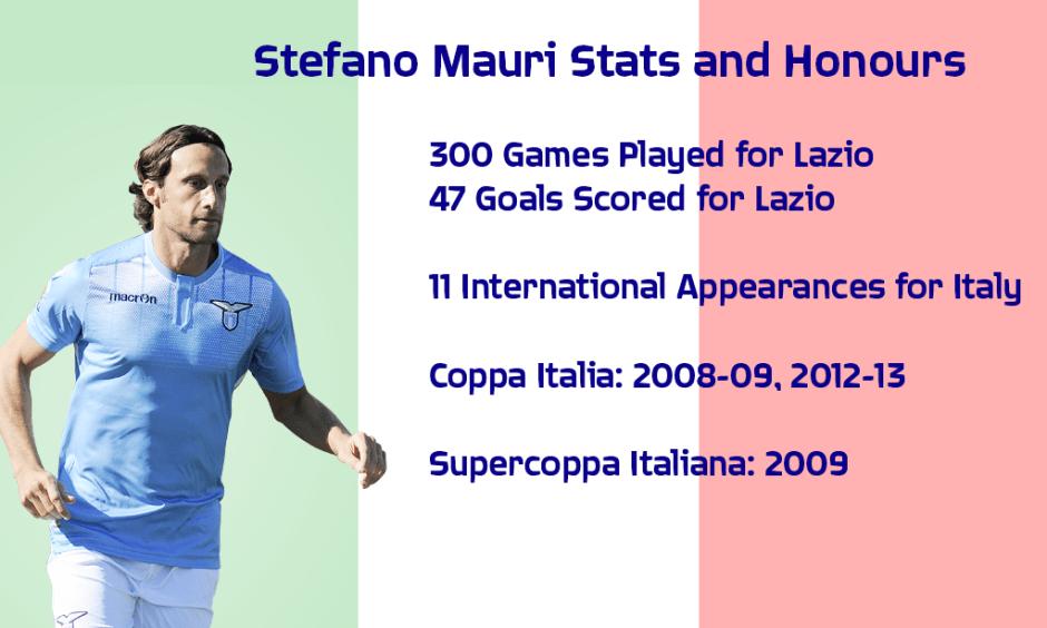 Stefano Mauri StatsandHonours
