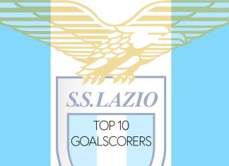 Top 10 Scorers of Lazio, @snhw_