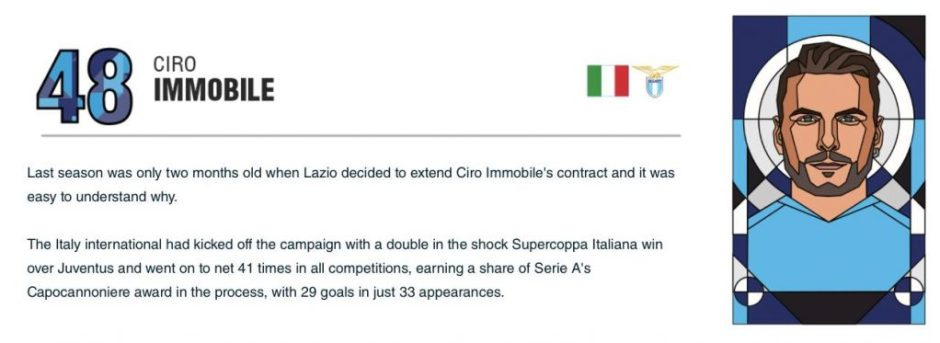 Goal.com, Ciro Immobile