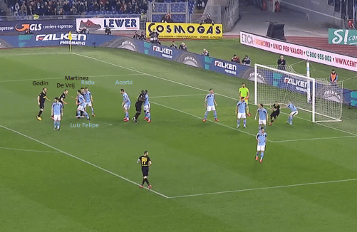 Lazio's Man Marking vs Inter, Source - Premier Sports