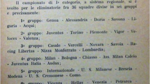 FIGC Official Yearbook of 1926/1927, Source- Il Secolo XIX