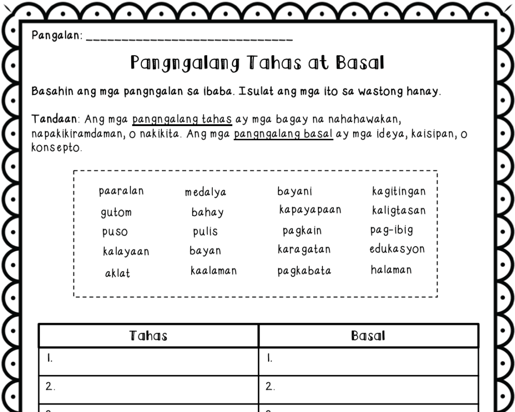 Pangngalang Pambalana Tahas At Basal