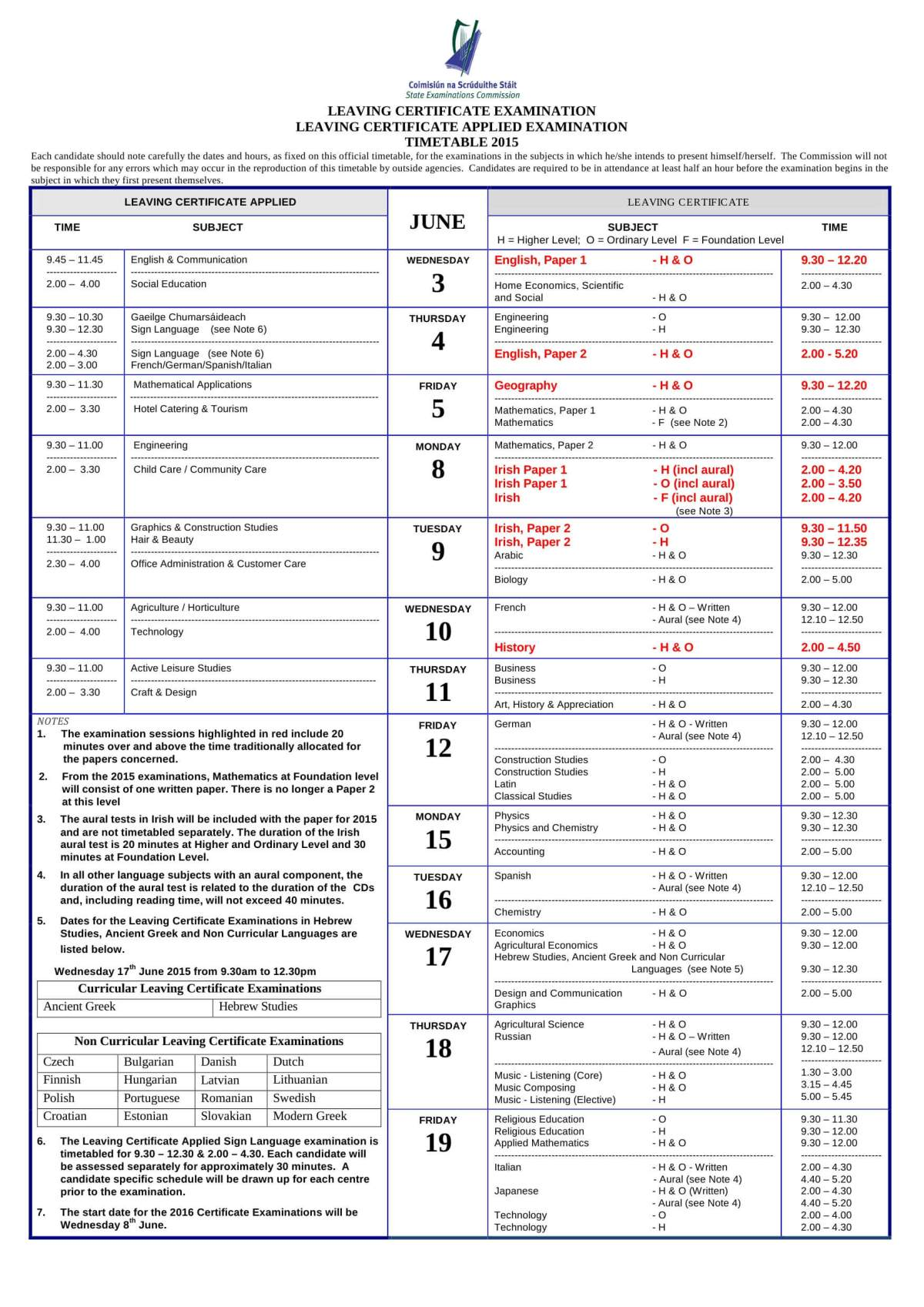 leaving-cert-2015-timetable
