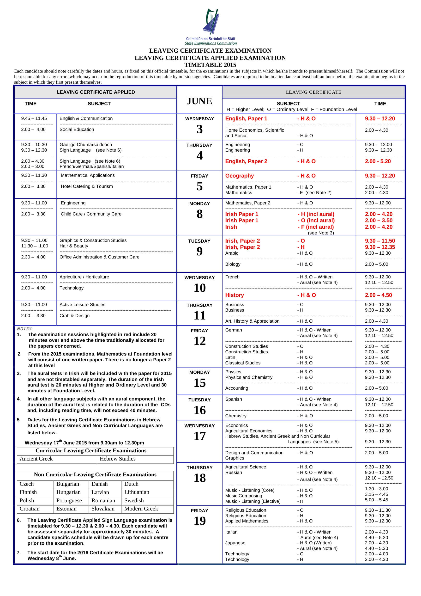 Leaving Cert 2015 Timetable - Leaving Cert