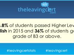 High level of honours grades in leaving cert maths - Leaving