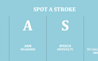 What is stroke and its causes, prevention measures, signs & symptoms, and more