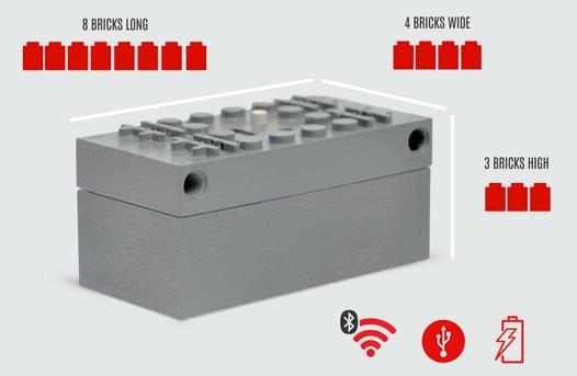 Lego BuWizz Remote Control