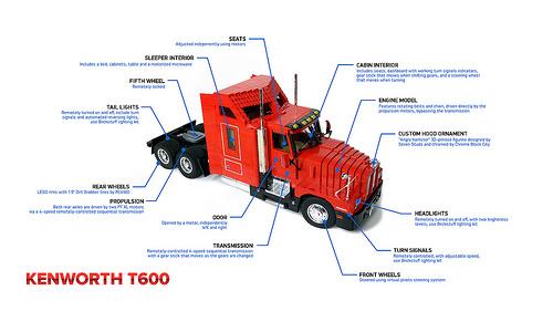 Lego Kenworth T600 Remote Control