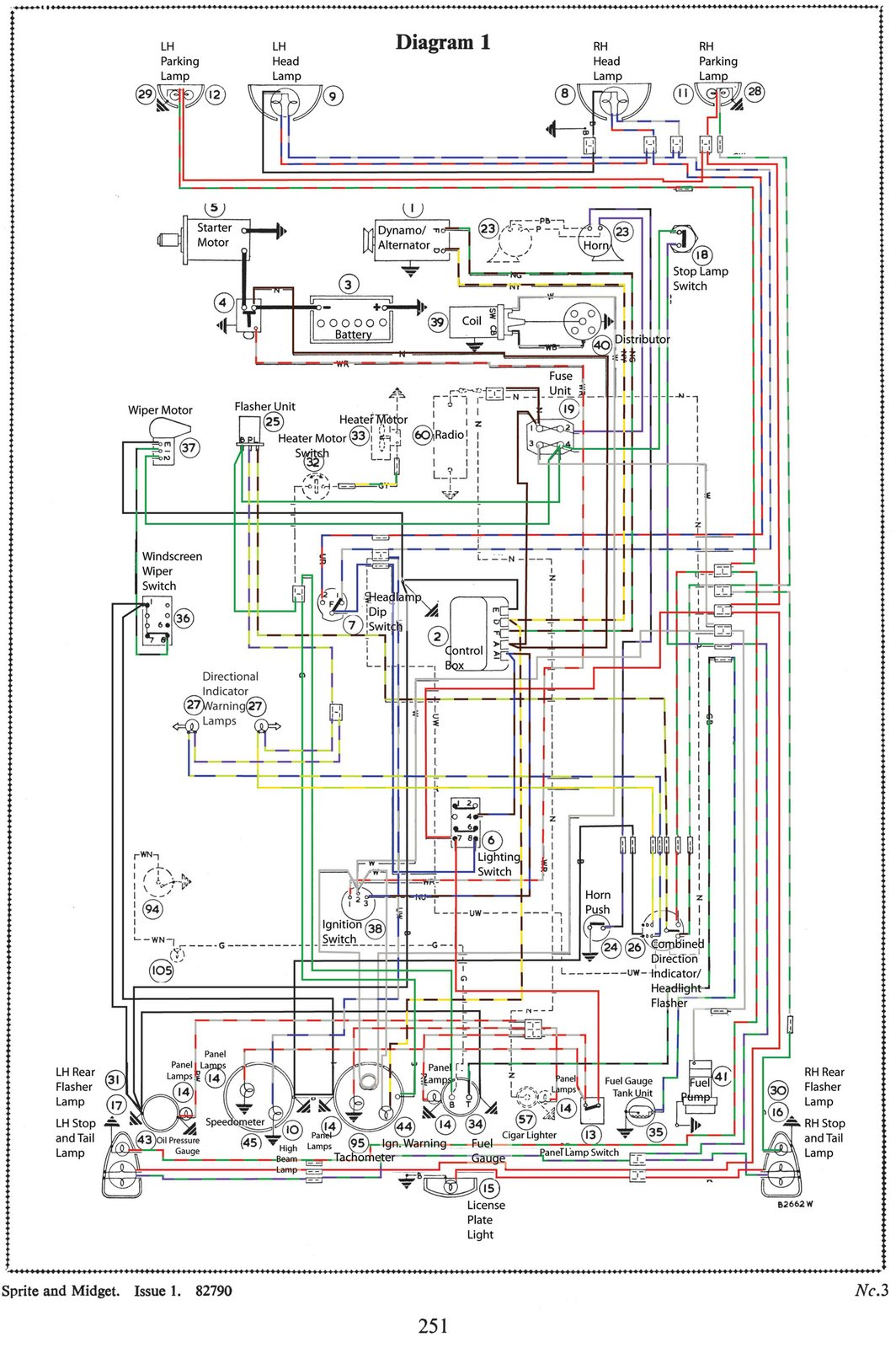 wiring diagram for mg midget wiring diagram data schema Mga Alternator Conversion diagram 77 mg midget wiring diagram mg file jq79932 mitsubishi starion wiring diagram 79 mg midget