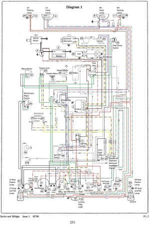 wiring diagram | Soloist Sprite Club Blog
