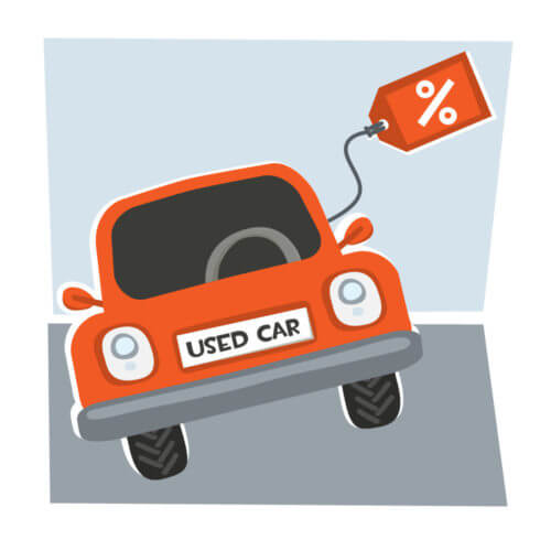 used car loan financing