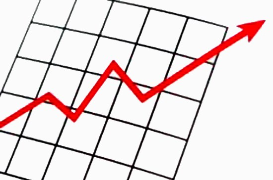 Employment Report - Unemployment report - unemployment rate